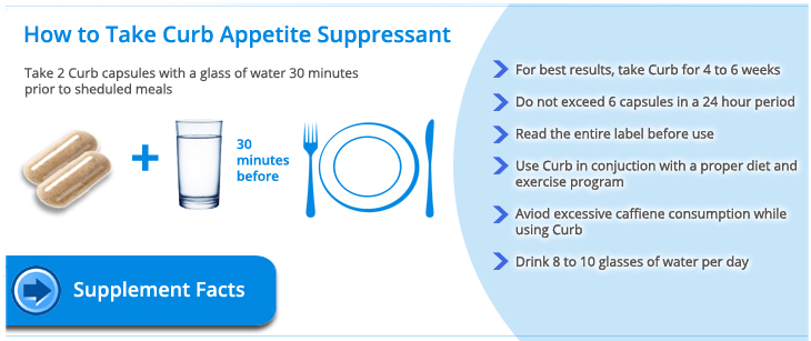 Curb Appetite Suppressant Ingredients
